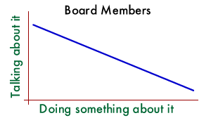 board-members-talking-doing.png